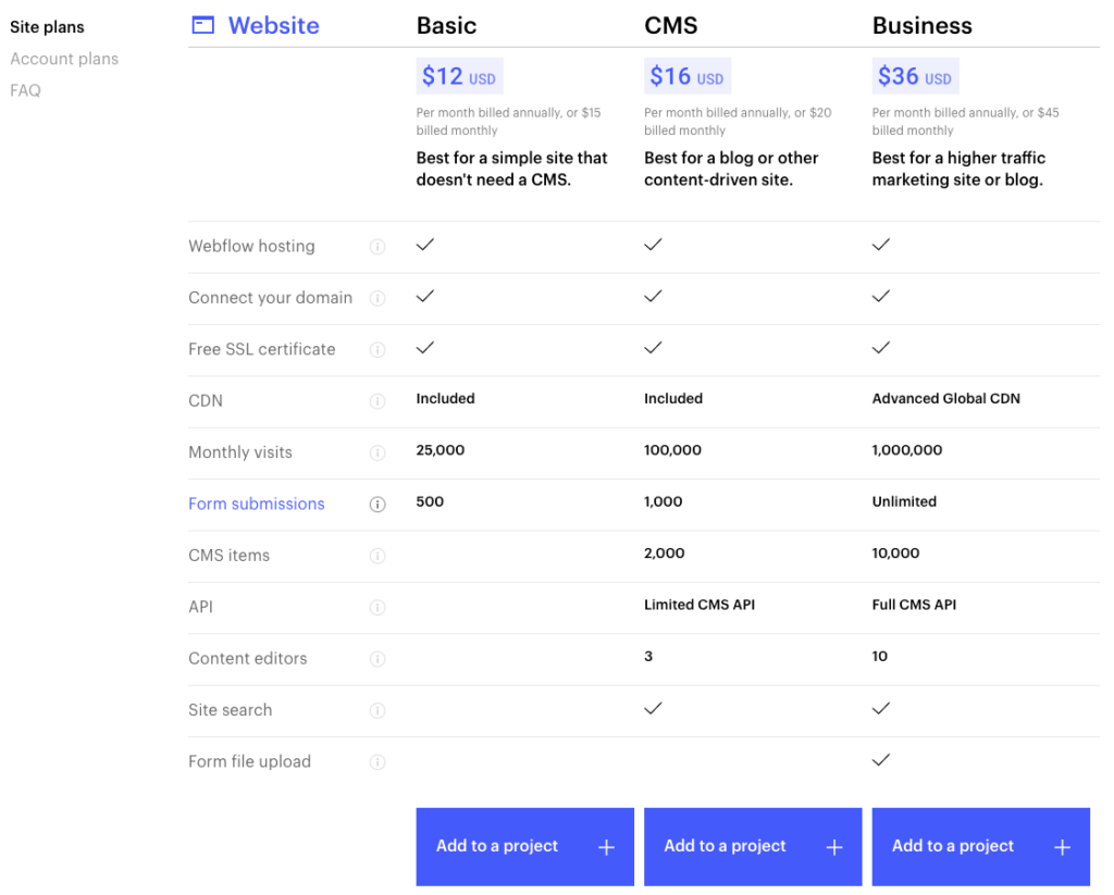Webflow - use first, pay later