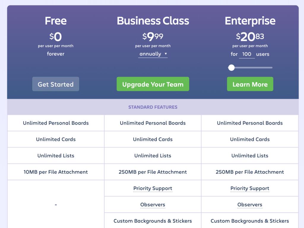 trello pricing page design