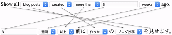 Example of localization of an interface from English to Japanese
